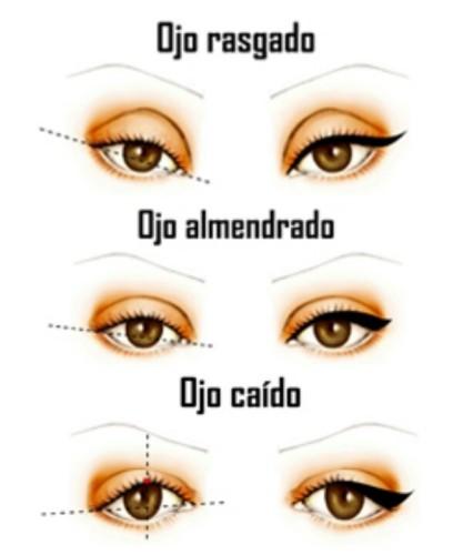 Maquillaje según tus ojos
